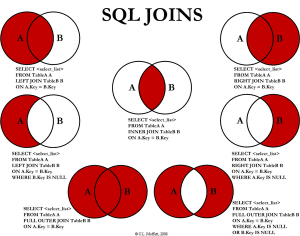 Visual_SQL_JOINS_V2