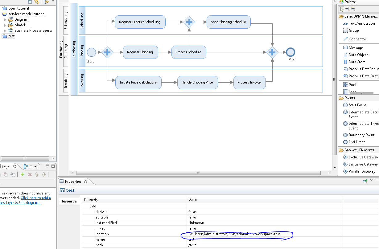 Create editable sequence diagram with rational software architect.